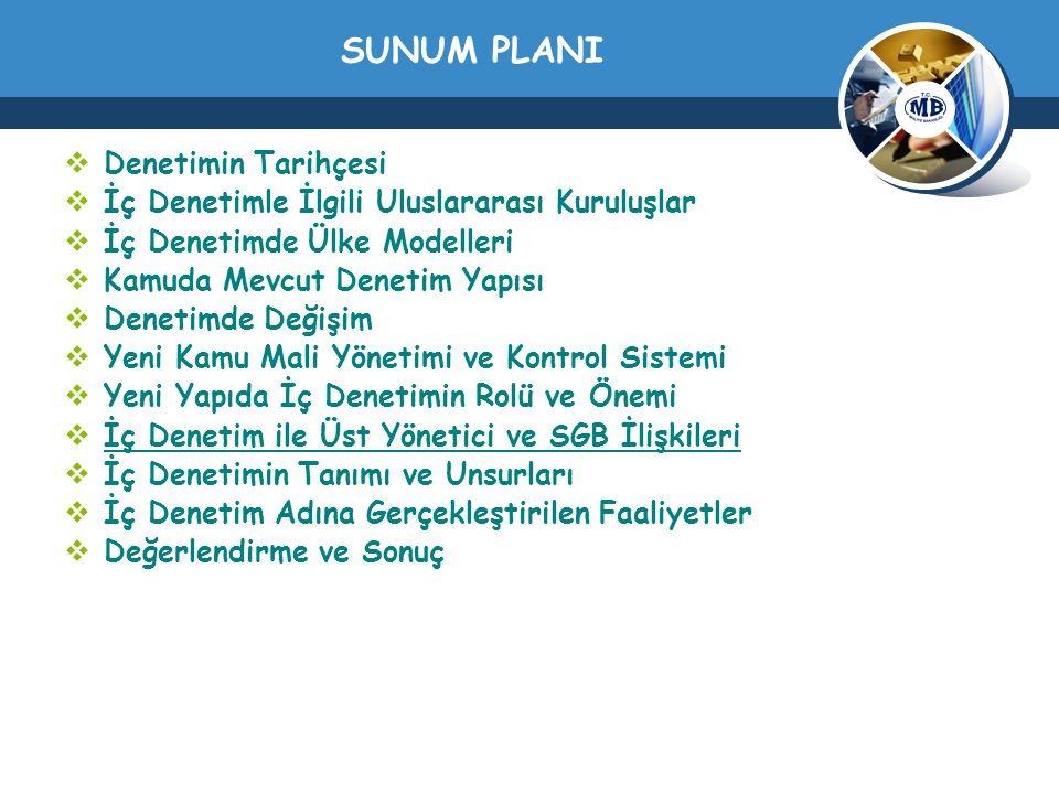 SUNUM PLANI Denetimin Tarihçesi