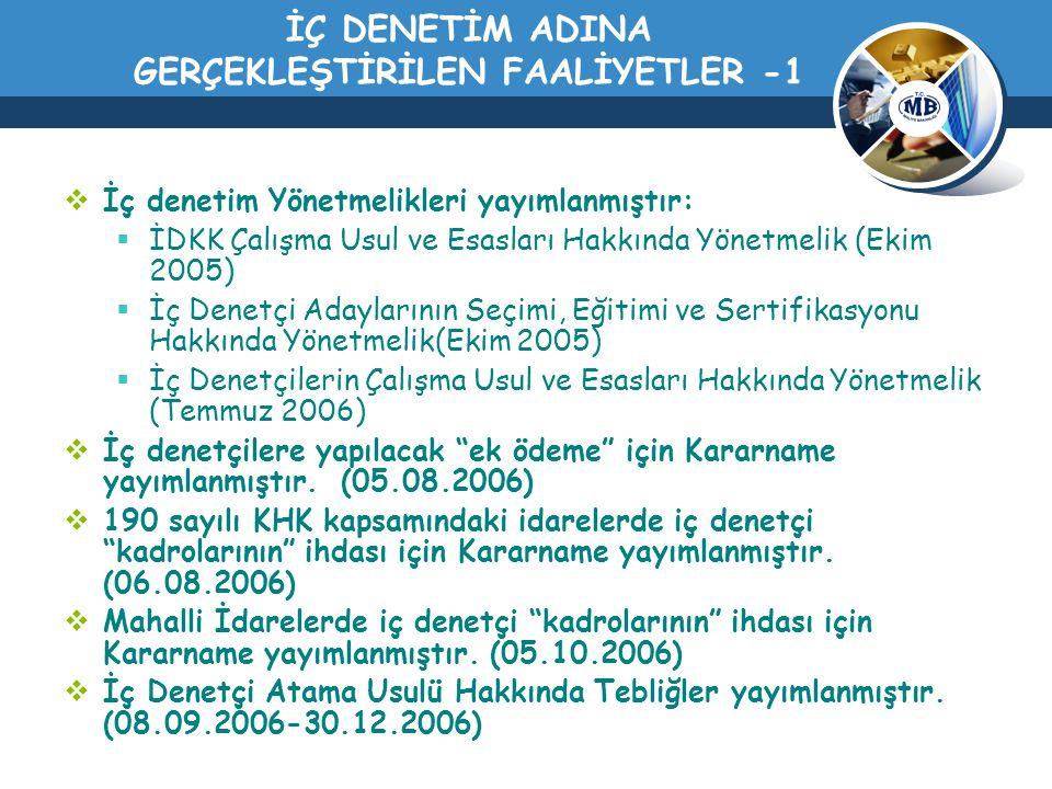 İÇ DENETİM ADINA GERÇEKLEŞTİRİLEN FAALİYETLER -1