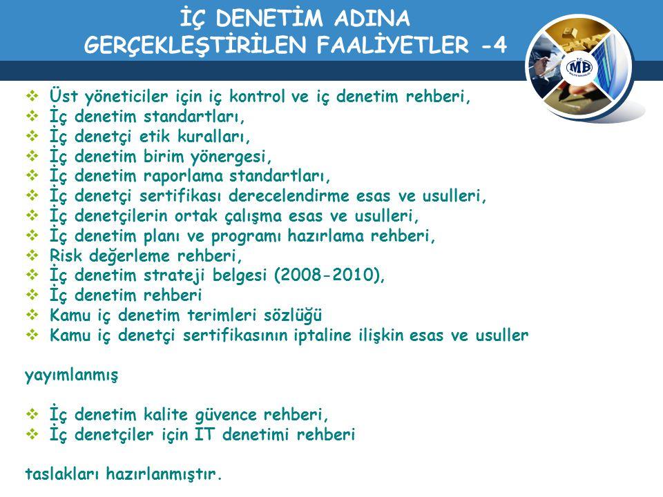 İÇ DENETİM ADINA GERÇEKLEŞTİRİLEN FAALİYETLER -4
