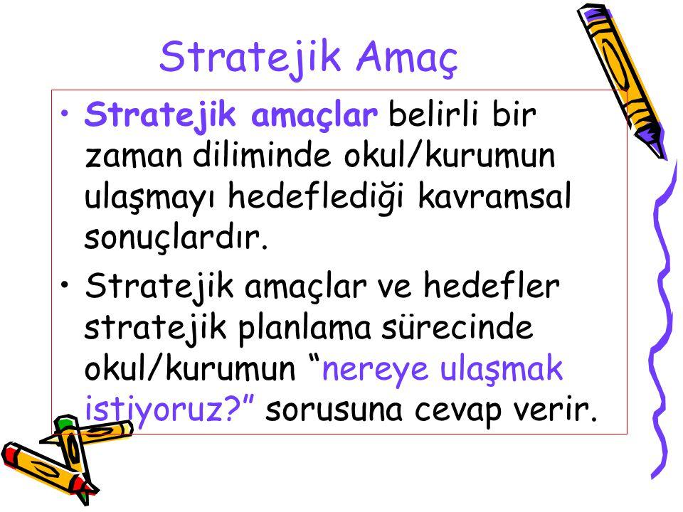 Stratejik Amaç Stratejik amaçlar belirli bir zaman diliminde okul/kurumun ulaşmayı hedeflediği kavramsal sonuçlardır.