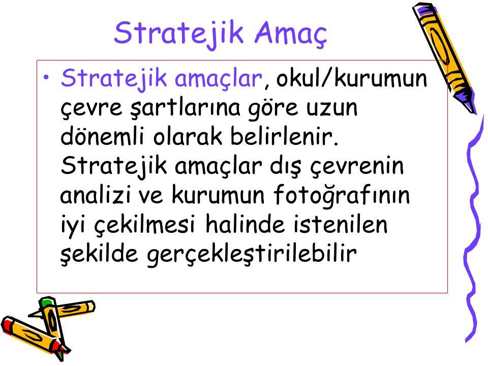 Stratejik Amaç