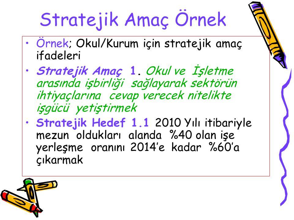 Stratejik Amaç Örnek Örnek; Okul/Kurum için stratejik amaç ifadeleri