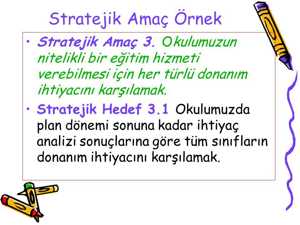 Stratejik Amaç Örnek Stratejik Amaç 3. Okulumuzun nitelikli bir eğitim hizmeti verebilmesi için her türlü donanım ihtiyacını karşılamak.