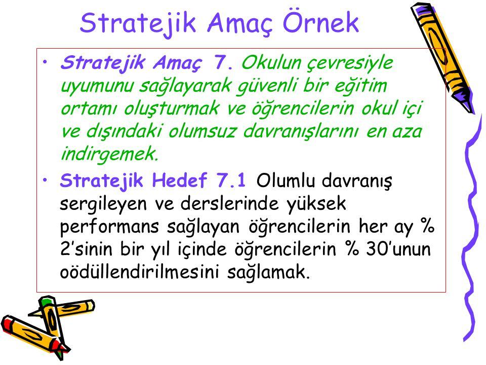 Stratejik Amaç Örnek