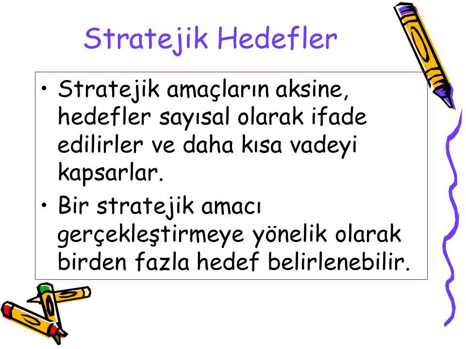 Stratejik Hedefler Stratejik amaçların aksine, hedefler sayısal olarak ifade edilirler ve daha kısa vadeyi kapsarlar.