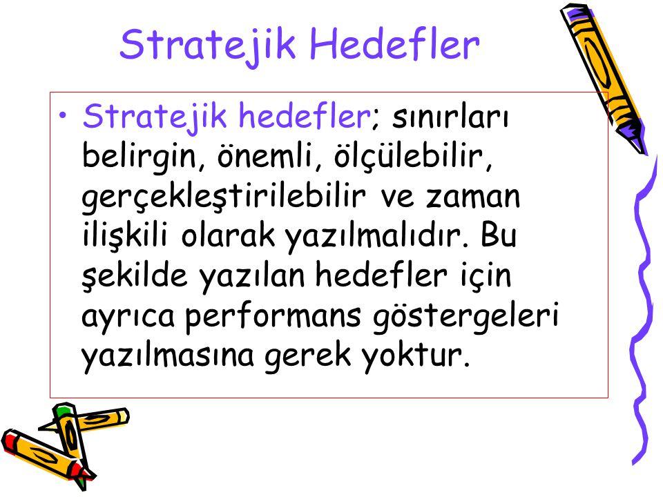 Stratejik Hedefler