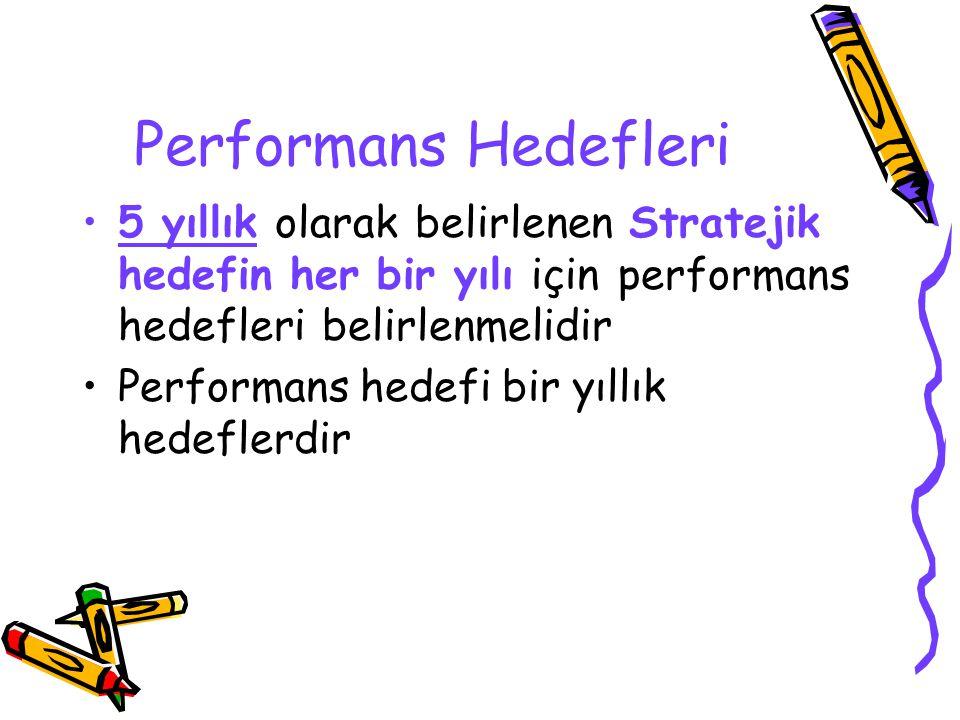 Performans Hedefleri 5 yıllık olarak belirlenen Stratejik hedefin her bir yılı için performans hedefleri belirlenmelidir.