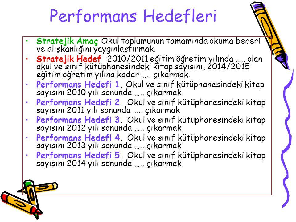 Performans Hedefleri Stratejik Amaç Okul toplumunun tamamında okuma beceri ve alışkanlığını yaygınlaştırmak.