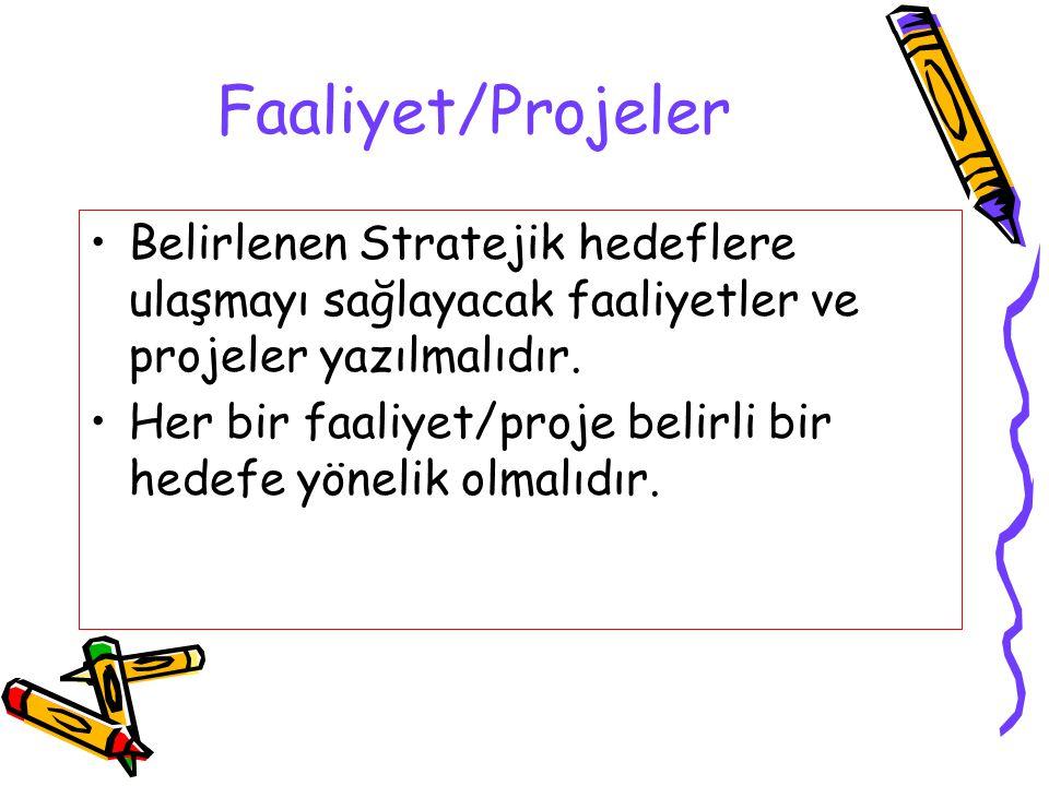 Faaliyet/Projeler Belirlenen Stratejik hedeflere ulaşmayı sağlayacak faaliyetler ve projeler yazılmalıdır.