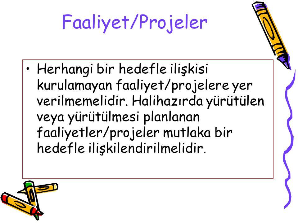 Faaliyet/Projeler