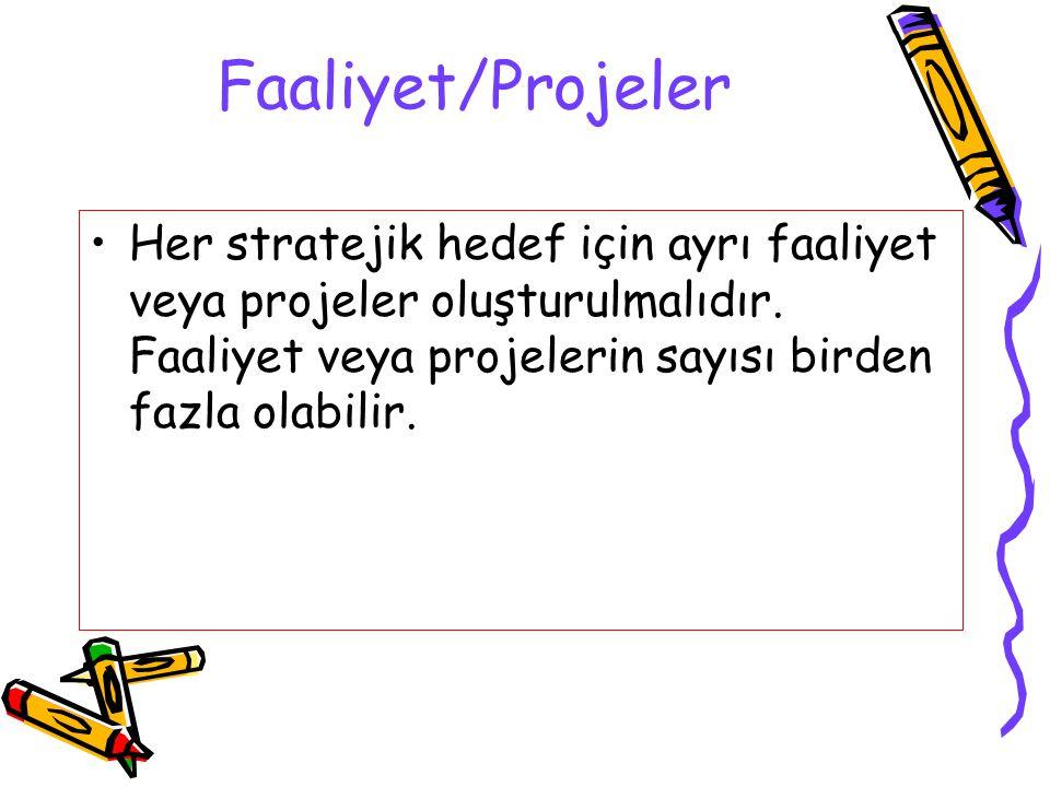 Faaliyet/Projeler Her stratejik hedef için ayrı faaliyet veya projeler oluşturulmalıdır.