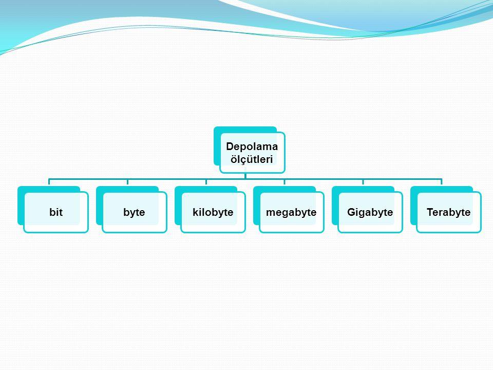 Depolama ölçütleri bit byte kilobyte megabyte Gigabyte Terabyte