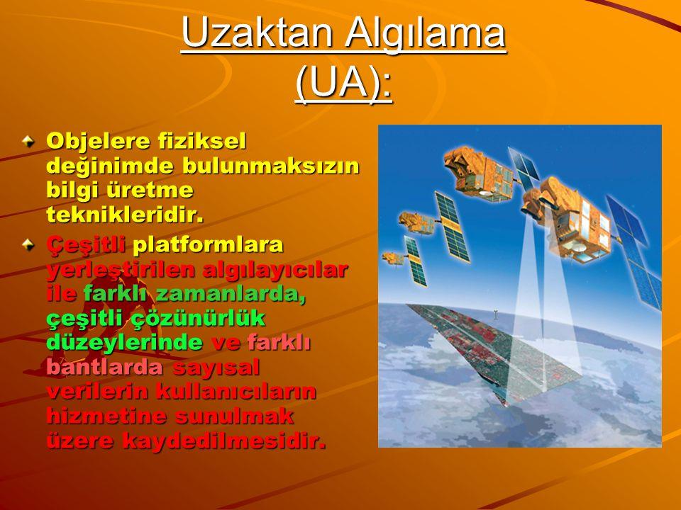 Uzaktan Algılama (UA):