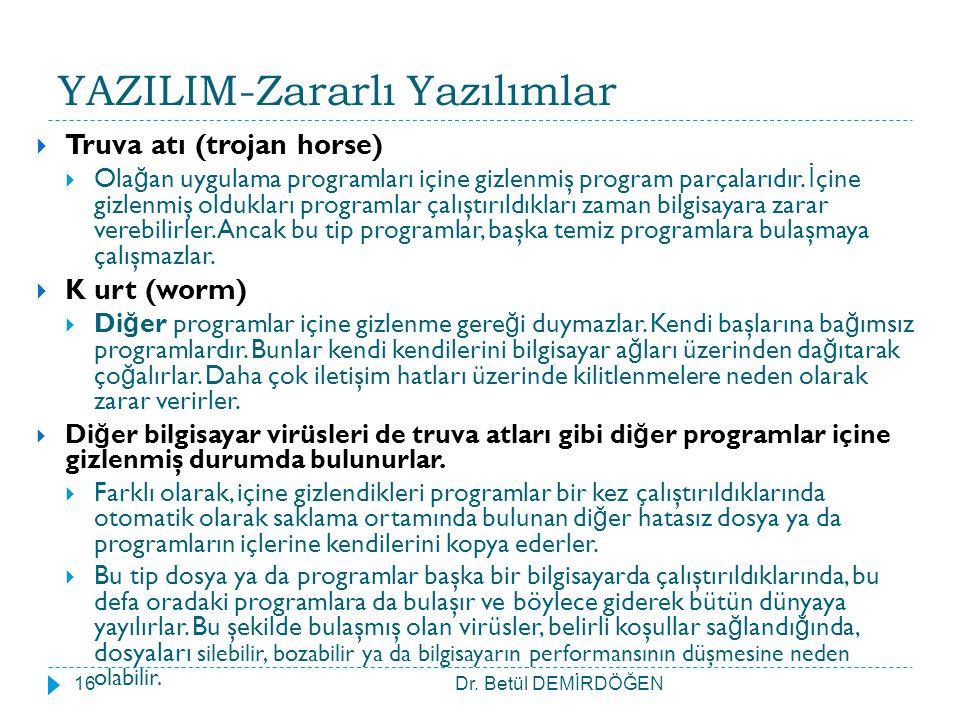 YAZILIM-Zararlı Yazılımlar