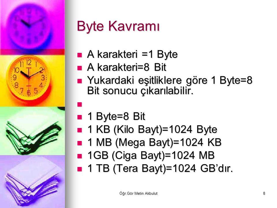 Byte Kavramı A karakteri =1 Byte A karakteri=8 Bit