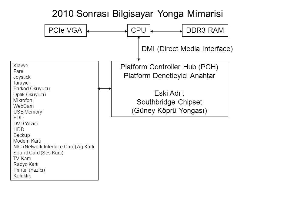 2010 Sonrası Bilgisayar Yonga Mimarisi