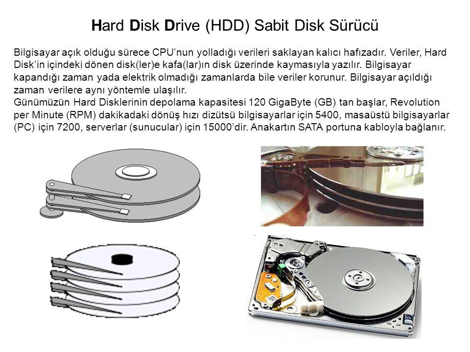 Hard Disk Drive (HDD) Sabit Disk Sürücü