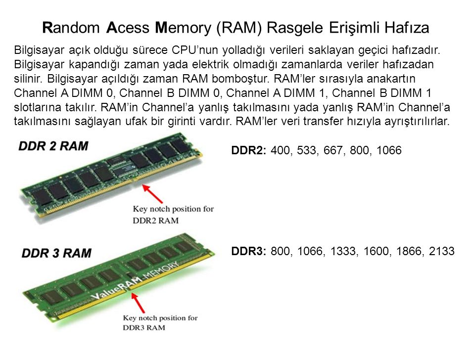 Random Acess Memory (RAM) Rasgele Erişimli Hafıza