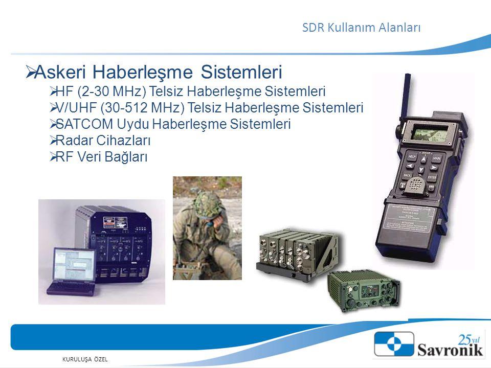 Askeri Haberleşme Sistemleri