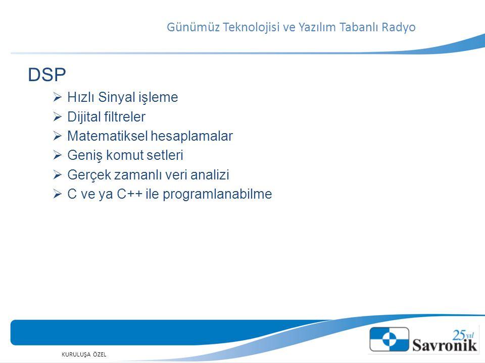 Günümüz Teknolojisi ve Yazılım Tabanlı Radyo