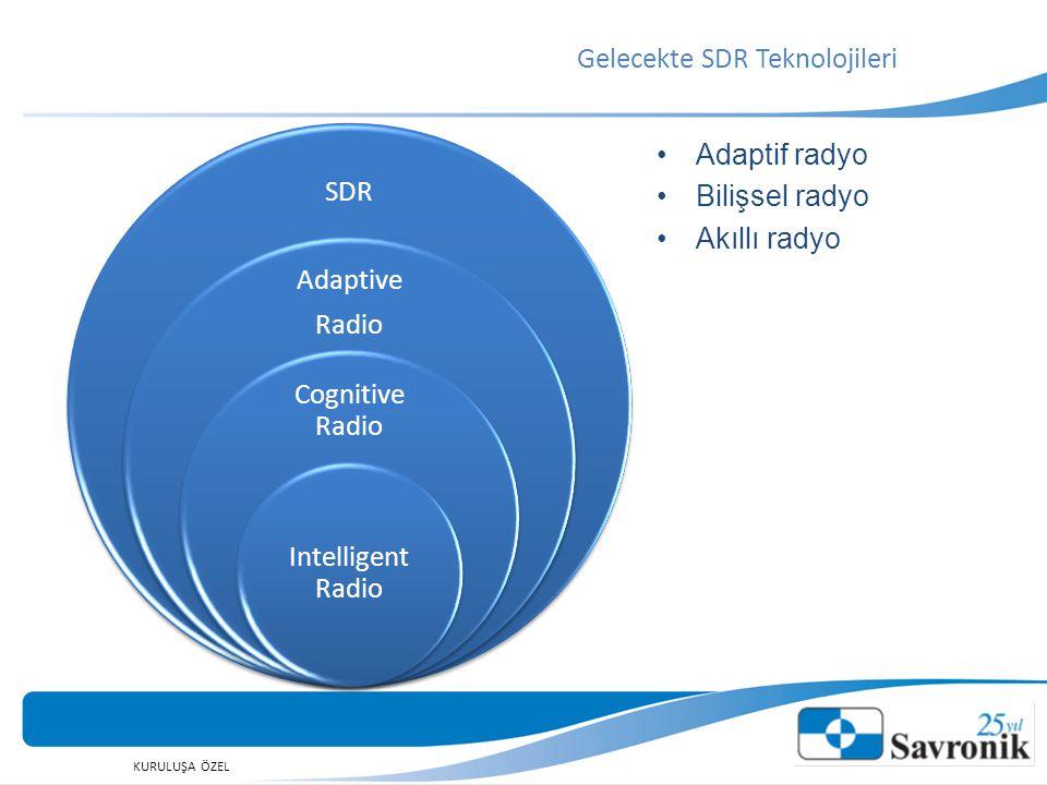 Gelecekte SDR Teknolojileri