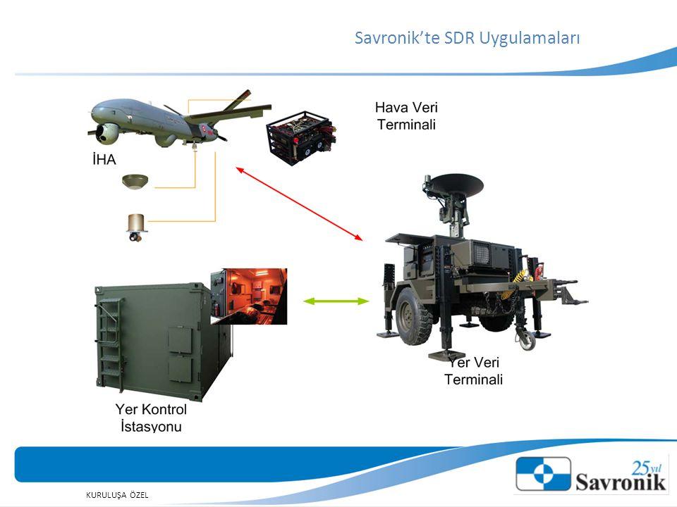 Savronik'te SDR Uygulamaları