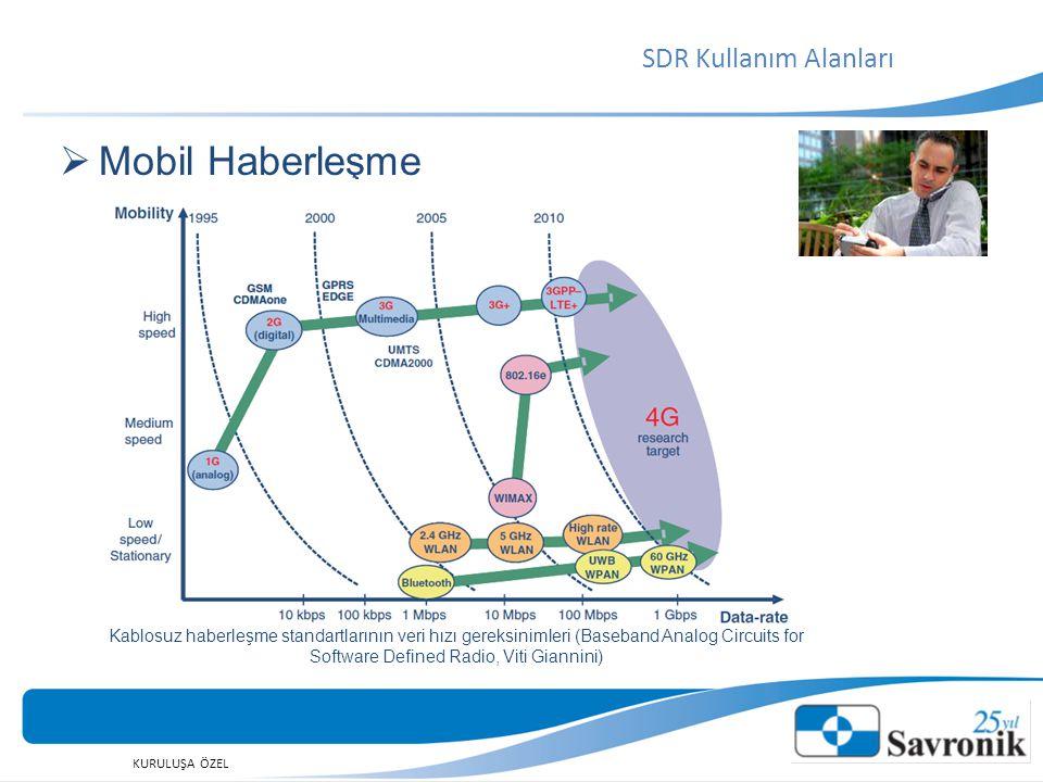 Mobil Haberleşme SDR Kullanım Alanları