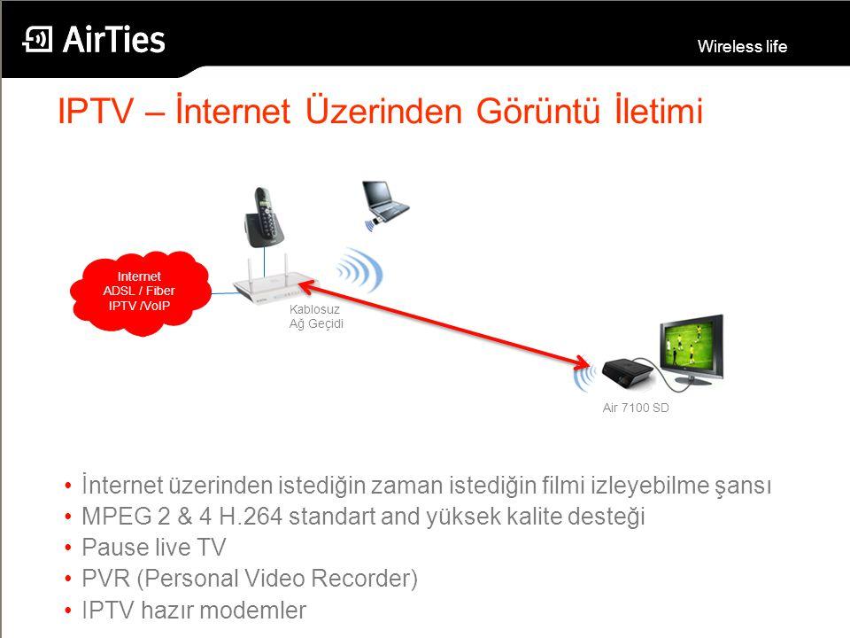 IPTV – İnternet Üzerinden Görüntü İletimi