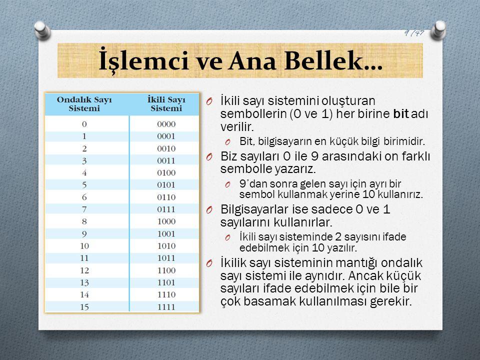İşlemci ve Ana Bellek… İkili sayı sistemini oluşturan sembollerin (0 ve 1) her birine bit adı verilir.