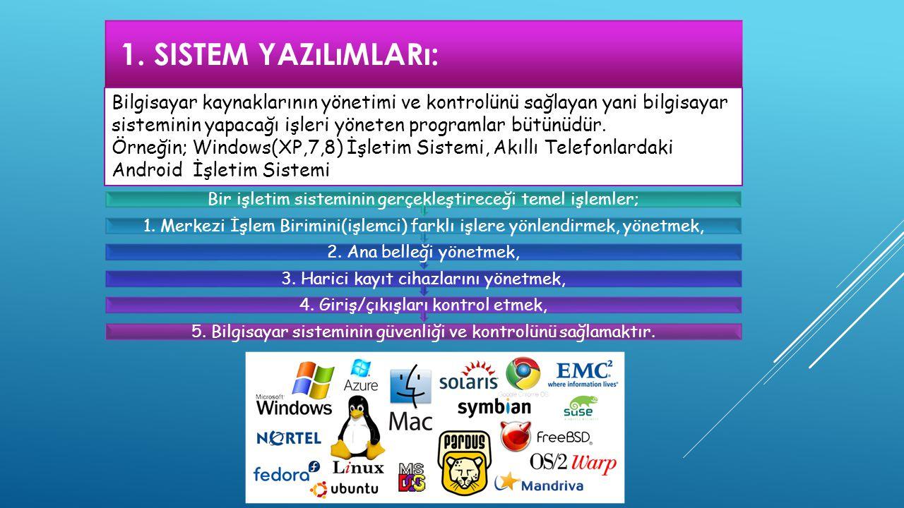 1. Sistem Yazılımları: