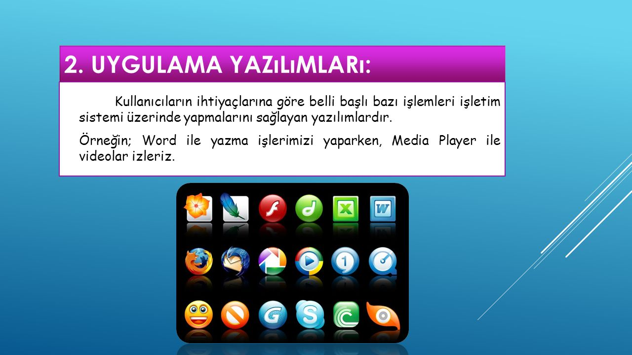 2. Uygulama Yazılımları: