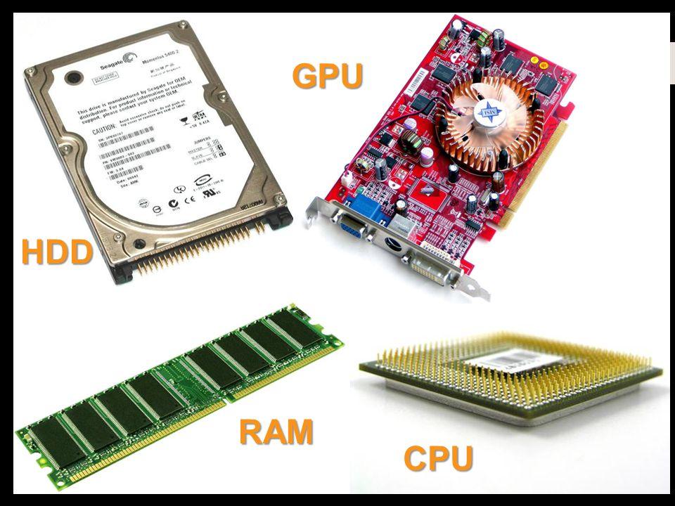 GPU HDD RAM CPU