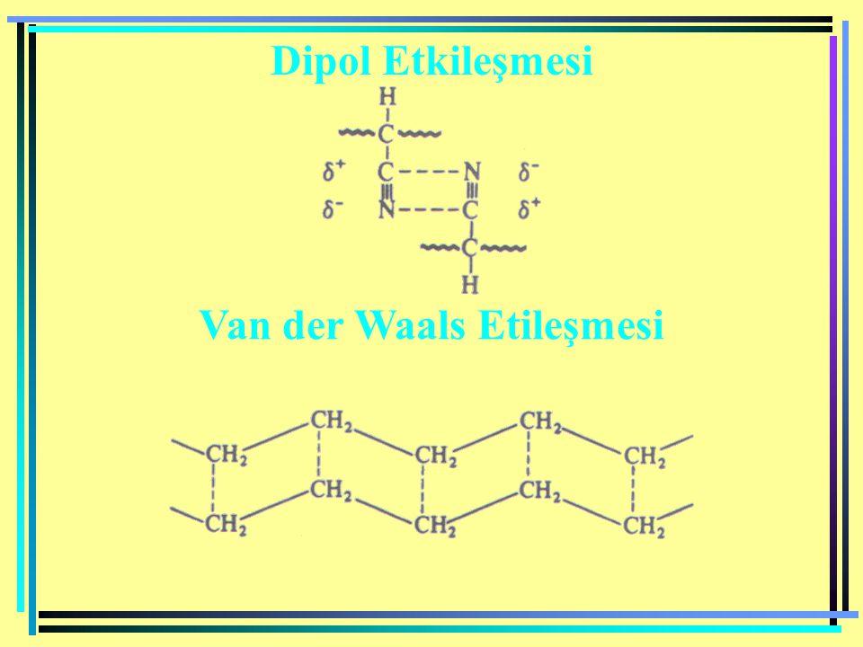 Van der Waals Etileşmesi