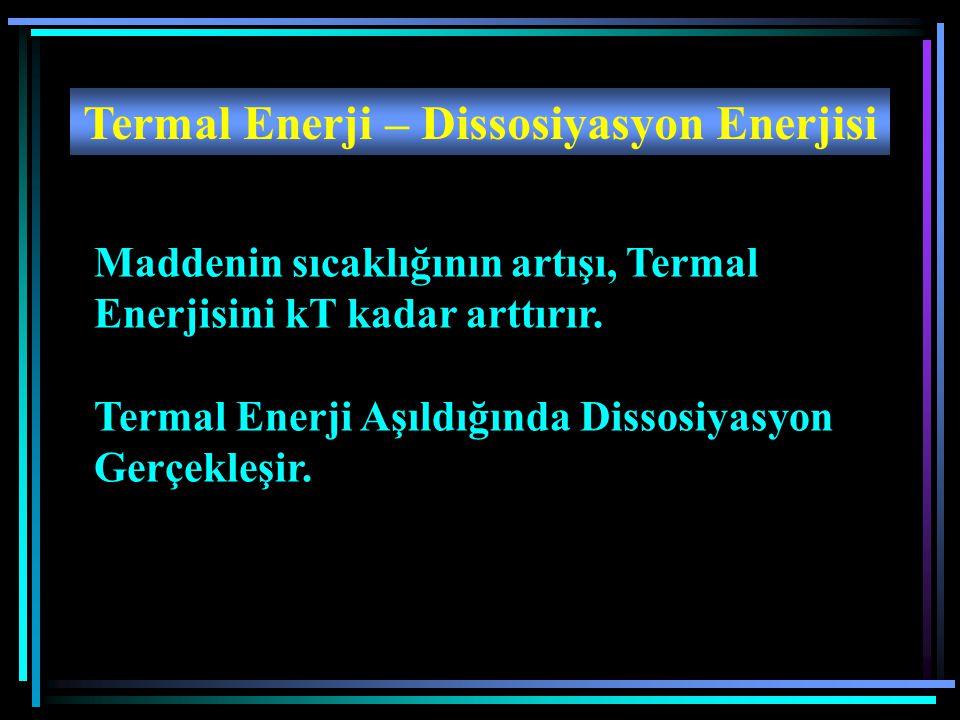 Termal Enerji – Dissosiyasyon Enerjisi