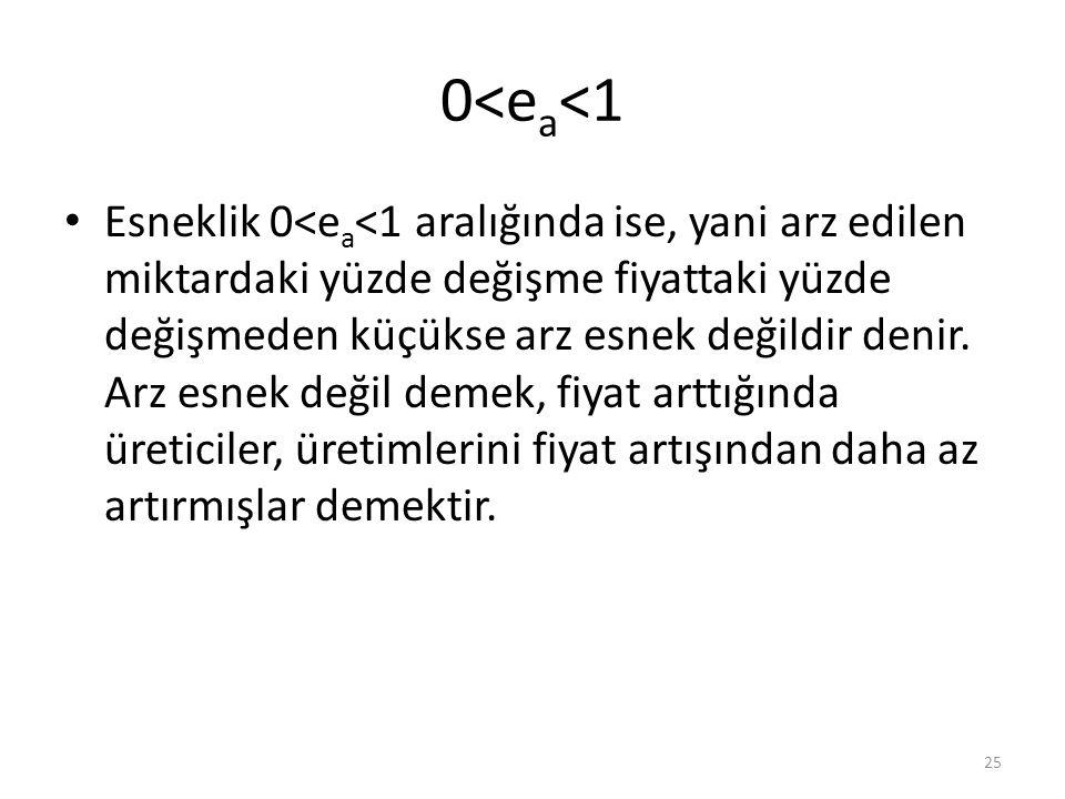 0<ea<1