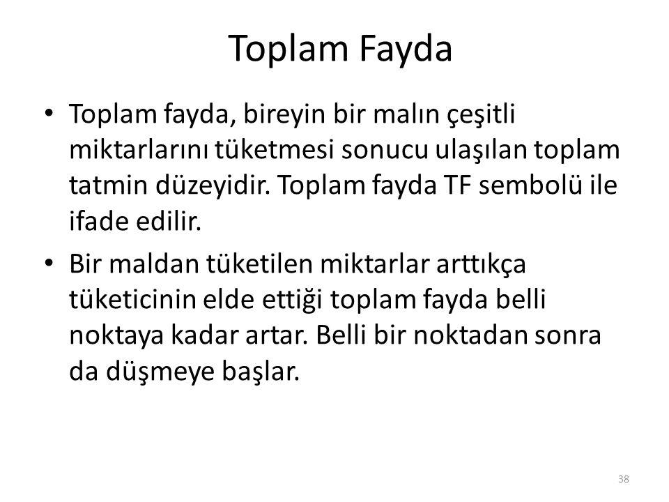 Toplam Fayda