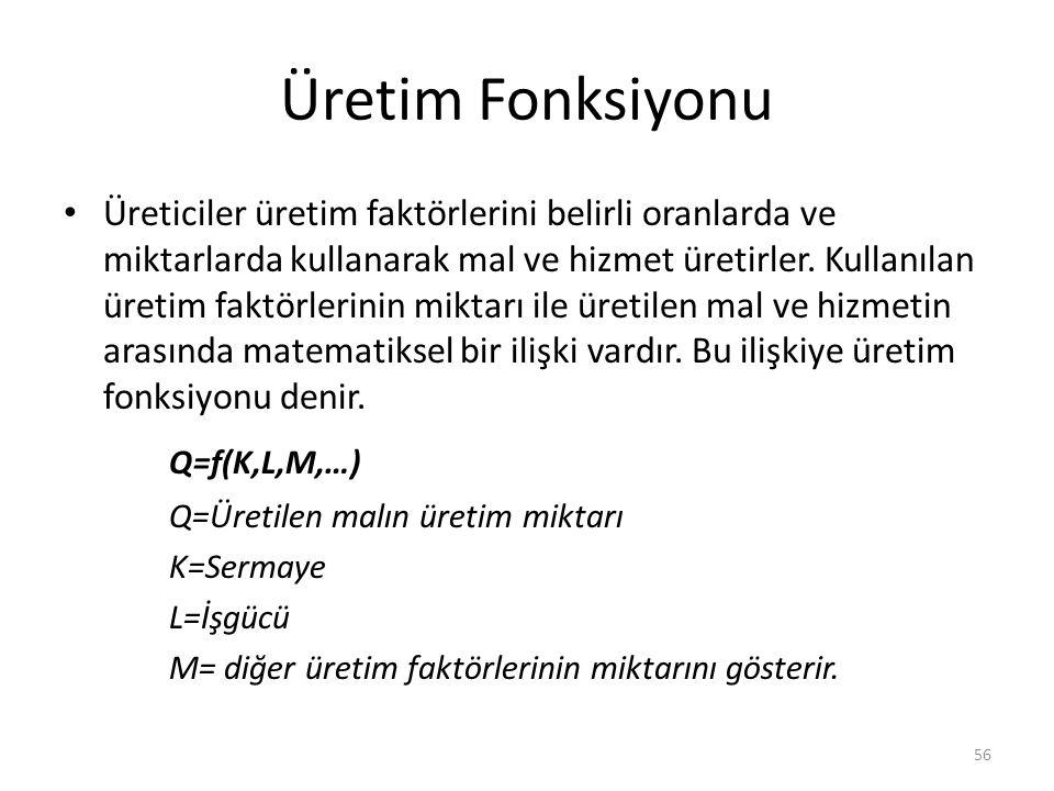 Üretim Fonksiyonu Q=f(K,L,M,…)
