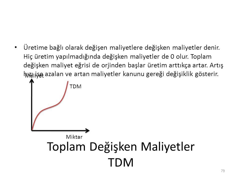 Toplam Değişken Maliyetler TDM