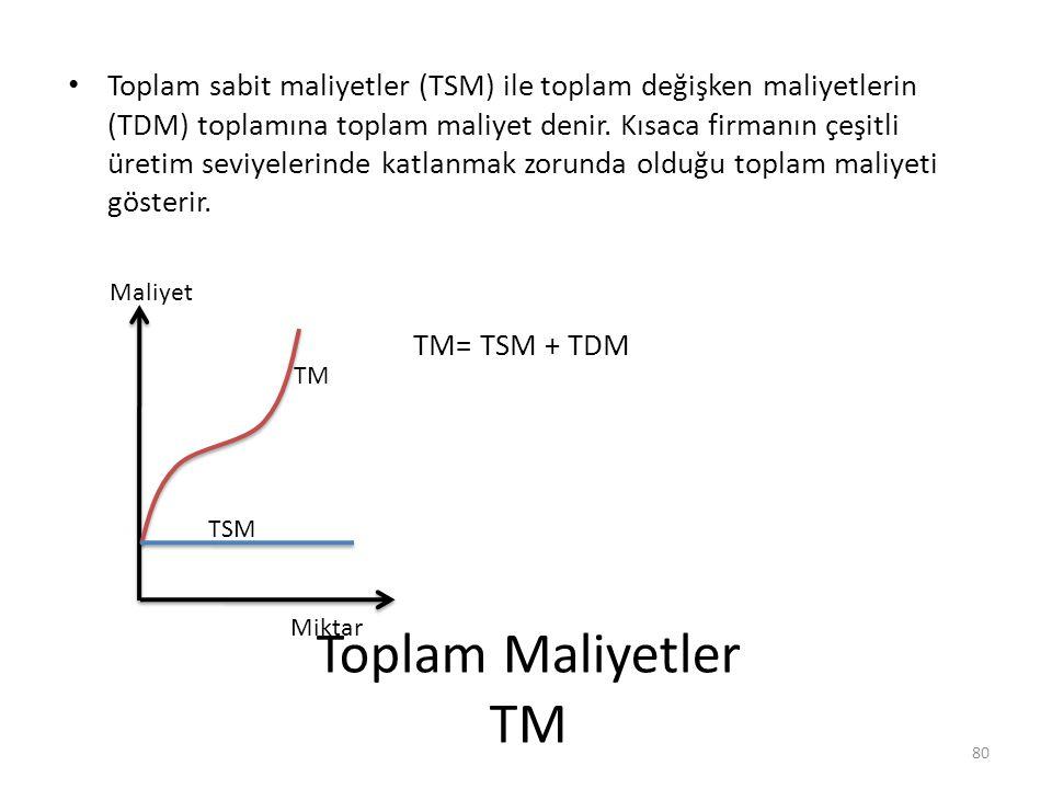 Toplam sabit maliyetler (TSM) ile toplam değişken maliyetlerin (TDM) toplamına toplam maliyet denir. Kısaca firmanın çeşitli üretim seviyelerinde katlanmak zorunda olduğu toplam maliyeti gösterir.