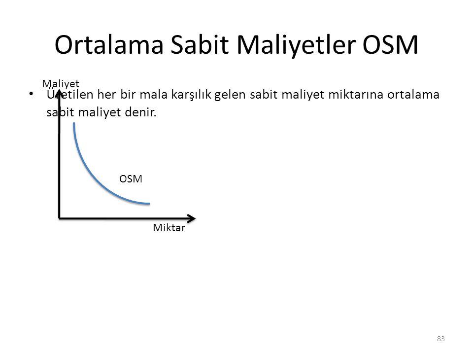 Ortalama Sabit Maliyetler OSM