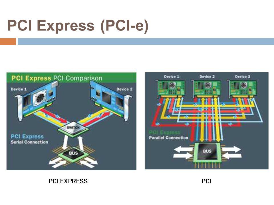 PCI Express (PCI-e) PCI EXPRESS PCI