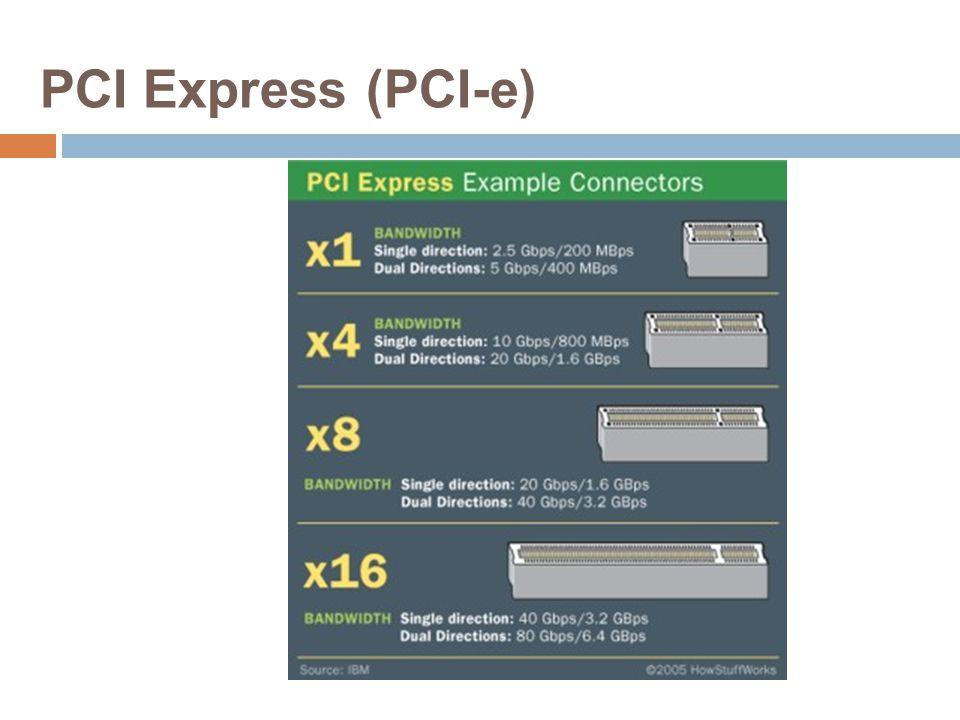 PCI Express (PCI-e)