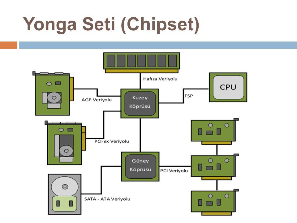 Yonga Seti (Chipset)