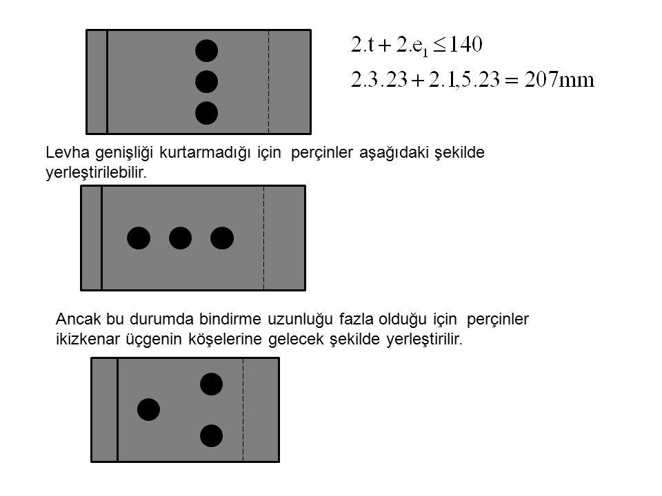 Levha genişliği kurtarmadığı için perçinler aşağıdaki şekilde yerleştirilebilir.
