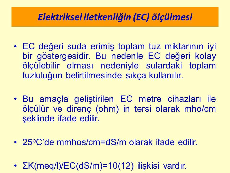 Elektriksel iletkenliğin (EC) ölçülmesi