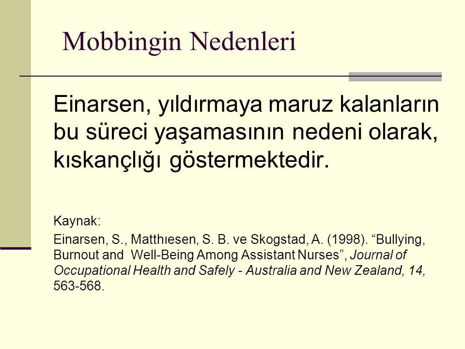 Mobbingin Nedenleri Einarsen, yıldırmaya maruz kalanların bu süreci yaşamasının nedeni olarak, kıskançlığı göstermektedir.