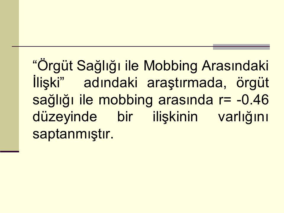 Örgüt Sağlığı ile Mobbing Arasındaki İlişki adındaki araştırmada, örgüt sağlığı ile mobbing arasında r= -0.46 düzeyinde bir ilişkinin varlığını saptanmıştır.