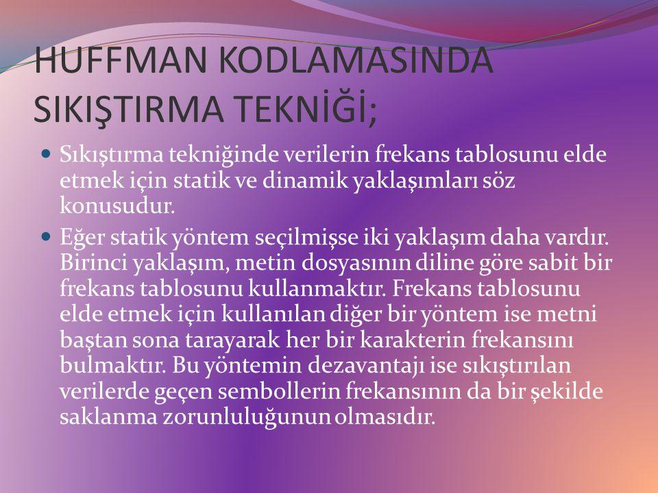 HUFFMAN KODLAMASINDA SIKIŞTIRMA TEKNİĞİ;