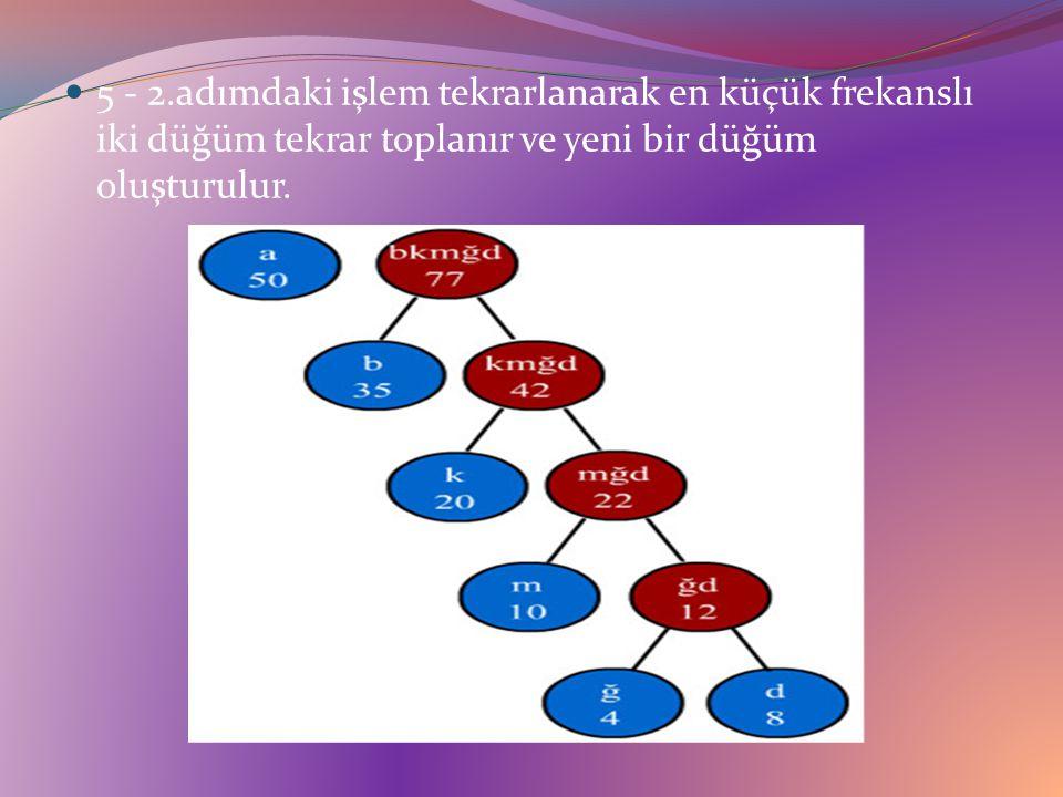 5 - 2.adımdaki işlem tekrarlanarak en küçük frekanslı iki düğüm tekrar toplanır ve yeni bir düğüm oluşturulur.