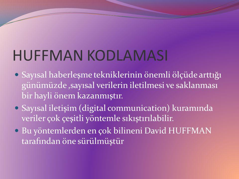 HUFFMAN KODLAMASI